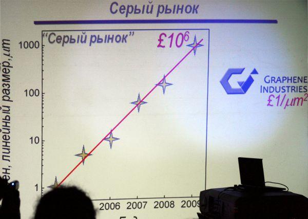 Лекция нобелевского лауреата Константина Новоселова - фото 25