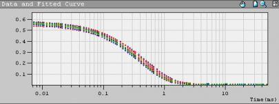 корреляционные функции