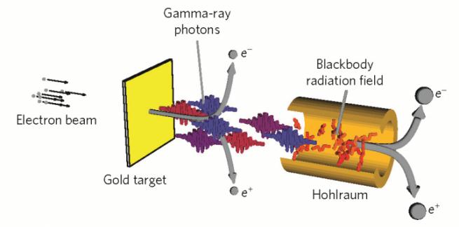 photon collider