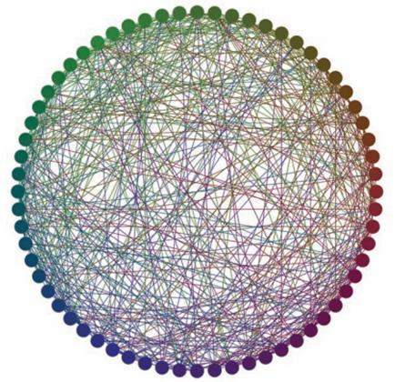 Схематичное изображение работы чипа: круги по периметру представляют собой нейросинаптические ядра (на рисунке – лишь 64 из 4096), линии между ними — нейронные связи.