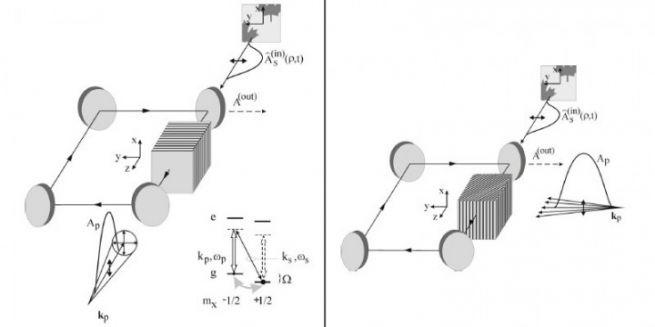 quantum memory picture