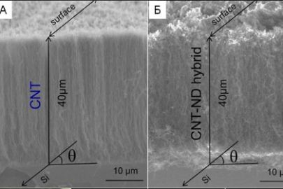 Вертикально упорядоченные нанотрубки (А) и гибридный материал (Б)