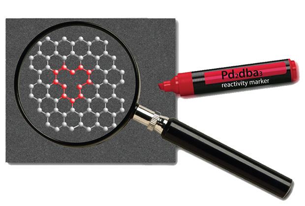 Локализация дефектов углеродных наноматериалов, значительно влияющих на их физико-химические и механические свойства — одна из важнейших задач современных нанотехнологий