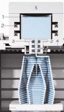 Структура печатающей головки